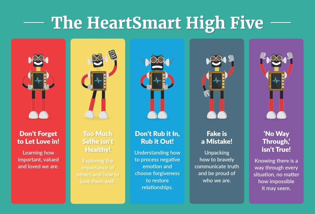 Heart Smart High Five(1)